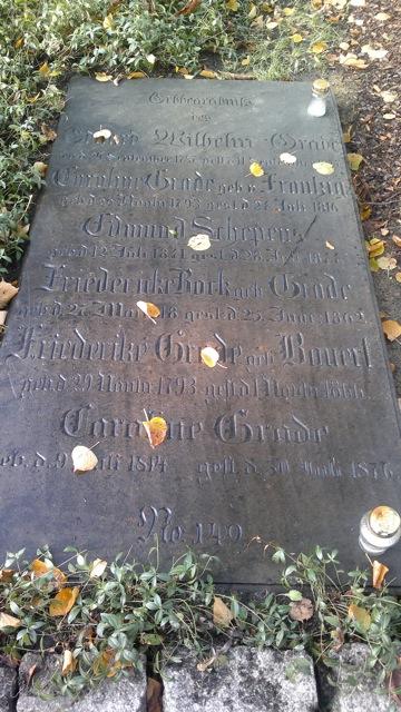 Cmentarz Nieistniejących Cmentarzy